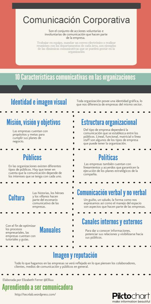 características_comunicación_corporativa