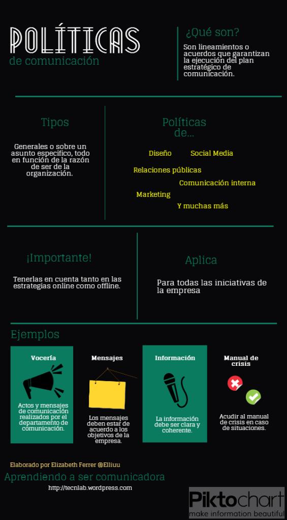 Políticas_comunicación