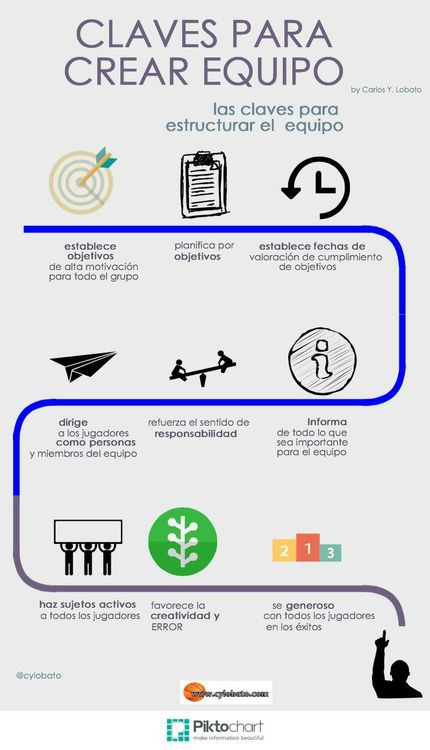 infografia_claves_para_crear_equipo