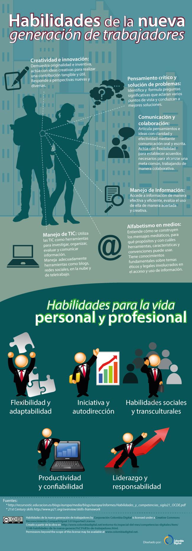 habilidades-de-la-nueva-generacion-de-trabajadores-infografia