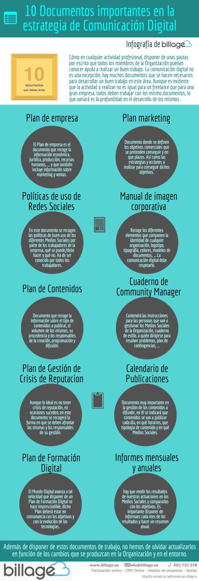 Documentos_estrategiacomunicacióndigital